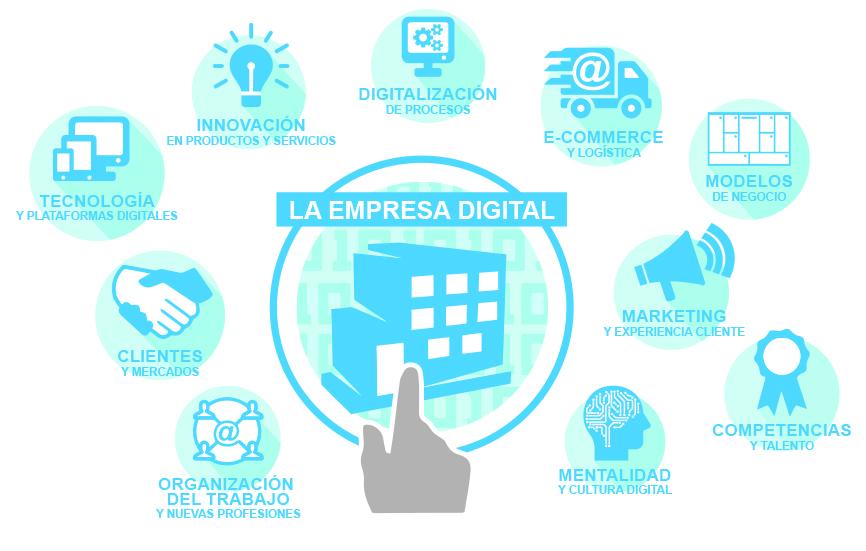 La-transformacion-digital-esta-en-las-empresas