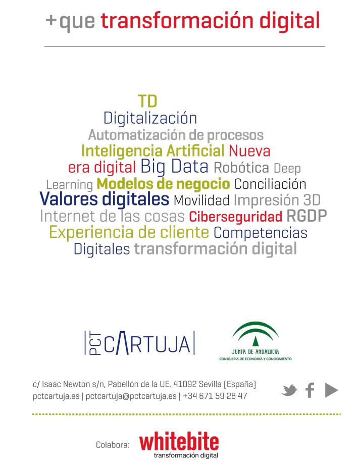 transformación digital de las empresas