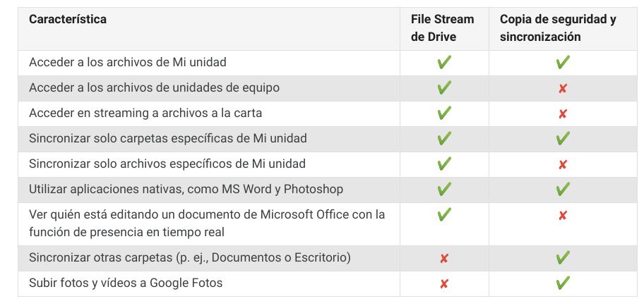 file-stream